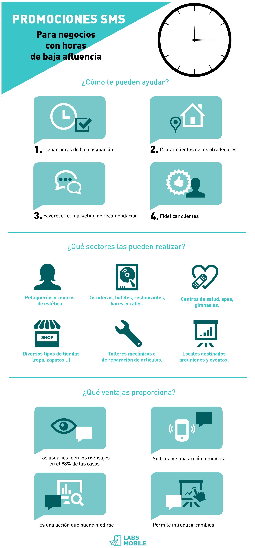 Casals Online- LabsMobile (infografia1) v2