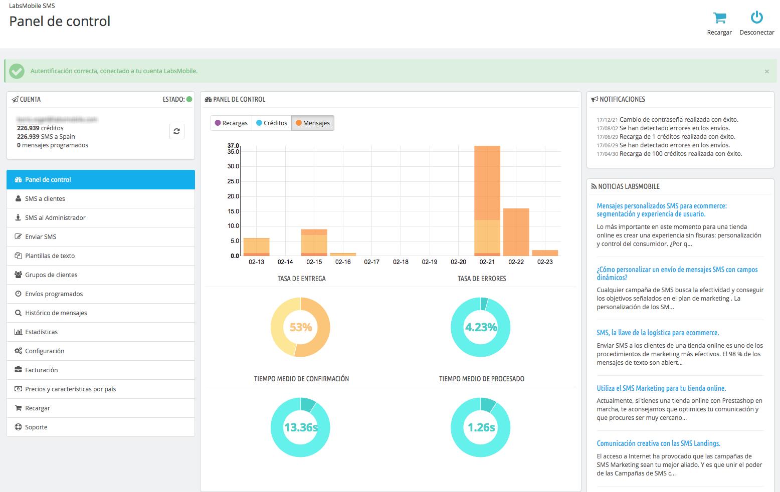Resum del compte i estadístiques del mòdul LabsMobile SMS per Prestashop.